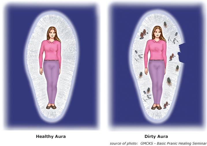 Pranic Healing Effect On The Aura